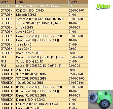 Citroen Jumpy C5 Peugeot Expert 206 307 406 2.0 HDI kuplung kuplungkés
