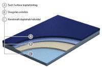 GRABOSPORT SUPREME sportburkolat  30 nm