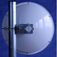 Jirous JRC-24EX MIMO parabola antenna pár 5GHz 24dBi