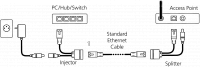 POE, kábeles szett, RF elements