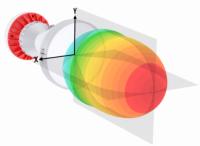 RF elements szimmetrikus szektor 40° 5GHz