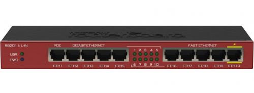 RouterBOARD 2011iL-IN router