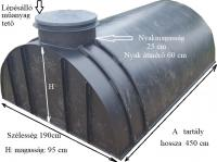 6.5. <> 6,3 m3-es PEE műanyag - fekvő - esővíz gyűjtő tartály + tető