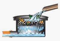 Előszűrő esővízgyűjtő tartályokhoz - kavicságyas