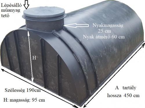 6.5. <> 6,3 m3-es PESZ műanyag - fekvő - szennyvíz gyűjtő tartály + tető