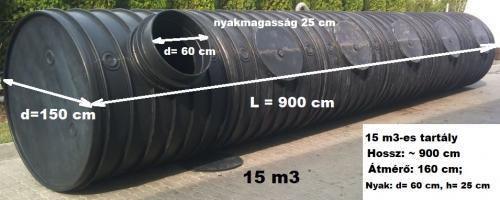 8.1. <> UNITANK - 15 m3 -es műanyag szennyvíz tartály, lépésálló tetővel