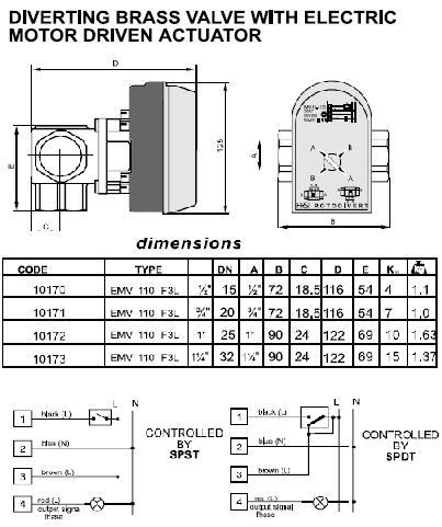 """EMV110 Rotodivert 1 1/4"""""""