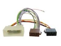 Ford Fiesta / Focus / Ka / Fusion  - ISO rádió csatlakozó kábel 552131