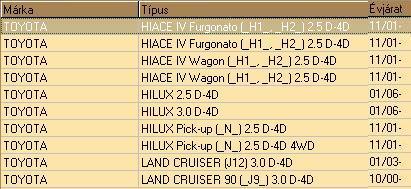 Toyota Hice, Hilux 2.5 D4-D Japán Vezérműszíj készlet