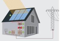 5 kW napelem rendszer komplett