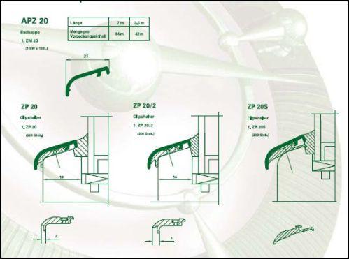 APZ 20 szárnytakaró profil