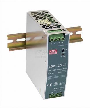 EDR-120 120 Watt tápegység DIN