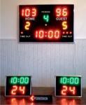 Kosárlabda szett eredményjelző