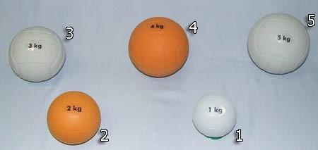 Súlylökő golyó, tornatermi - 1 kg PLASTO