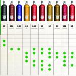Raywell Reflex fizikai szinező samponok – Anti aging hatás – Alma őssejttel 250 ml.