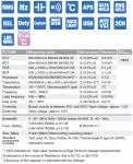 PC 720 M Digitális Multiméter