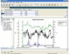 Frekvencia számláló, P 2860-hoz szoftver és kábel