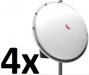 MikroTik radom burkolat mANT30 parabolához, 4 db-os csomag