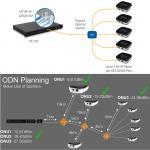 Ubiquiti UF-OLT GPON Optical Line Terminal