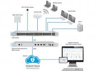UniFi Cloud Key Gen2 Plus, 1TB HDD