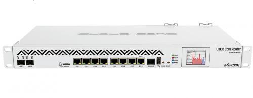 Cloud Core Router CCR1036-8G-2S+