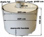 1. <> 5 m3-es álló henger, dupla falú műanyag PE. IVÓVÍZ tartály talajvizes területre