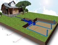 2.0. <> UNITANK-2 szennnyvíz tisztító rendszer - 2 m3