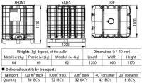 4.4. <> Tiszta IBC, általános IPARI felhasználásra, II. osztály, 1000 L-es tartály;