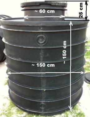 2.3. <> UNITANK - 2,5 m3-es műanyag szennyvíz tartály, lépésálló tetővel
