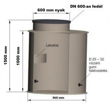 2. DN 1000/1500 hegesztett műanyag PE. vízóraakna - mászható + lépésálló tetővel;