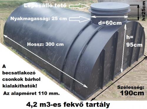 4.5.. <> 4,2 m3-es PESZ műanyag - fekvő - szennyvíz gyűjtő tartály + tető