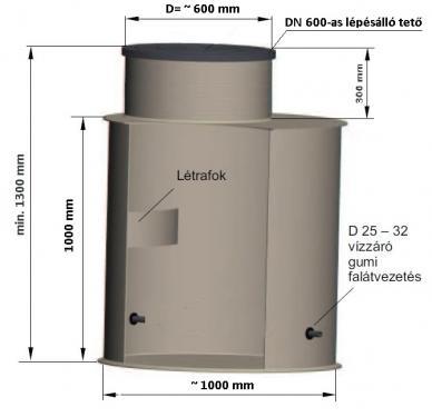 6.4. DN 1000 PP./ PE. hegesztett akna, lépésálló tetővel