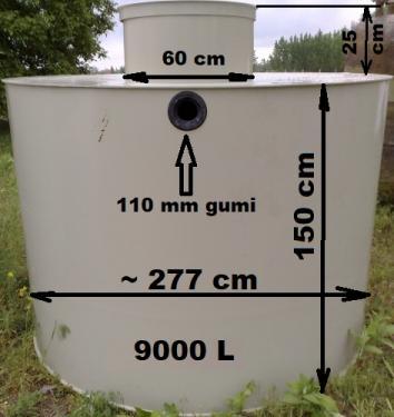 7.5. <> 9 m3-es PP./PE műanyag esővíz gyűjtő tartály, lépésálló tetővel
