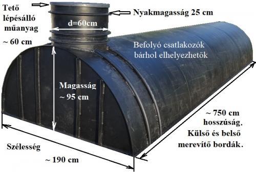 7.8.. <> 10,5 m3-es PESZ műanyag - fekvő - szennyvíz gyűjtő tartály + tet