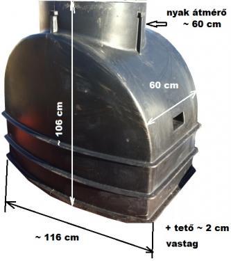 8.1. GN1 Szivattyú / szerelő akna - alapméret lépésálló tetővel