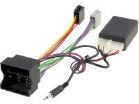 Kormánytávkapcsoló interface FORD/04-JVC összekapcsoláshoz